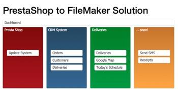 Presta Shop FileMaker CRM