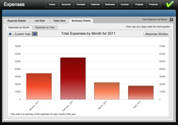 OMB Expenses Tracker & Management
